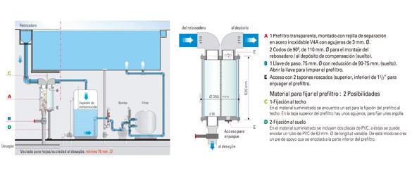 Esquema instalación prefiltro en piscina con rebosadero