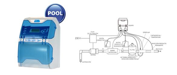 ionizador-autoclean