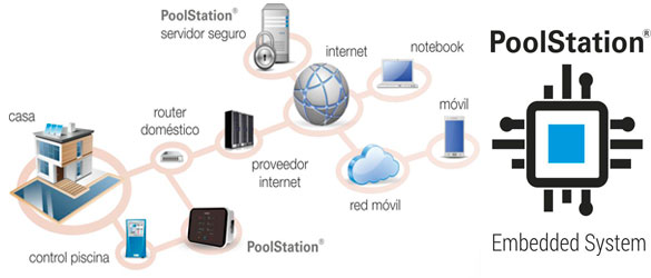 poolstation-idegis-3