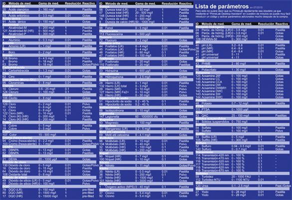 Lista de parámetros PrimeLab 1.0 Multitest